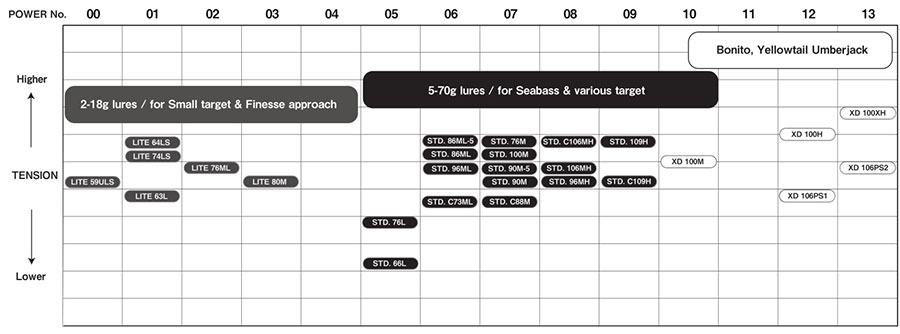 APIA Grandage - Fuji Tabela