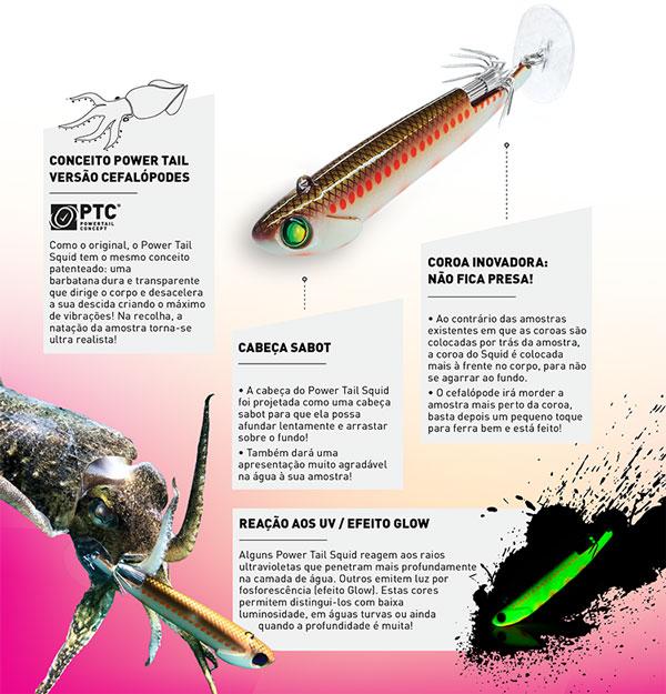 Power Tail Squid Descrição 1